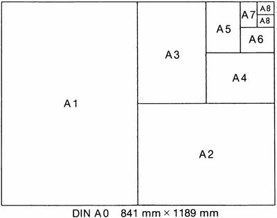 DIN-Formate – Ein Überblick