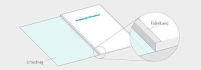 Read more about the article Was ist eigentlich eine Schweizer Broschur?